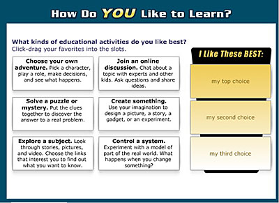 Adult Learning Activity 55