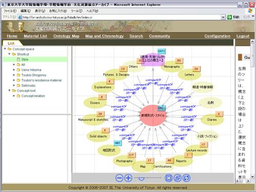 Nursing Concept Map Creator Free